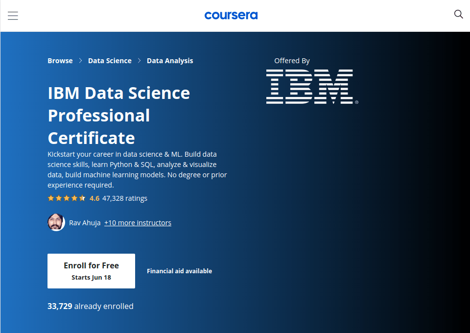 Ibm data science professional certificate reviewed