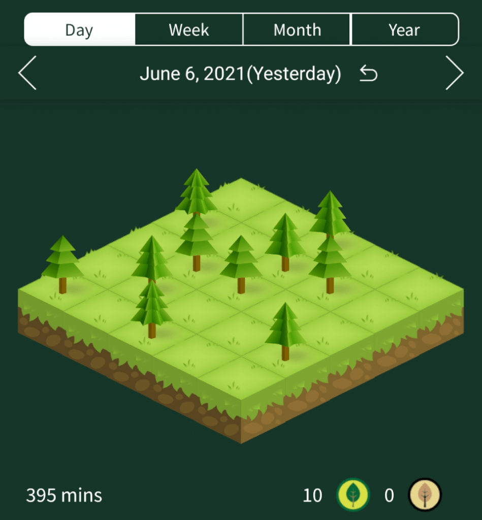 Tracking concentration time in the forest app